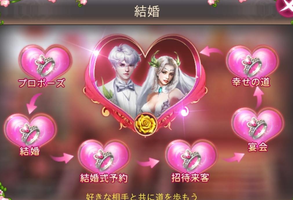 魔剣伝説 結婚式