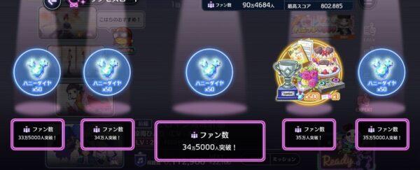 ハニプレ サクセスロード②