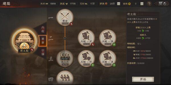 三国志真戦の軍事
